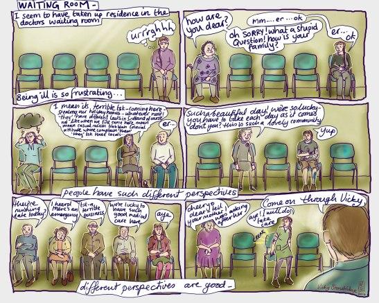 waiting room copy